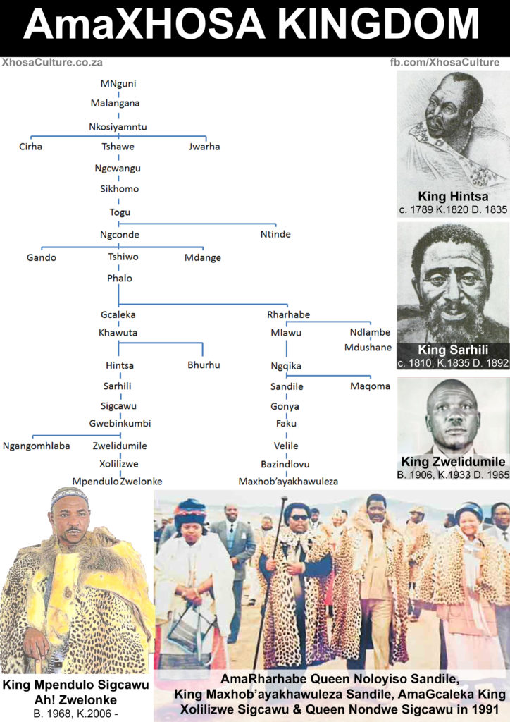amaXhosa Kingdom - Xhosa History and Kings